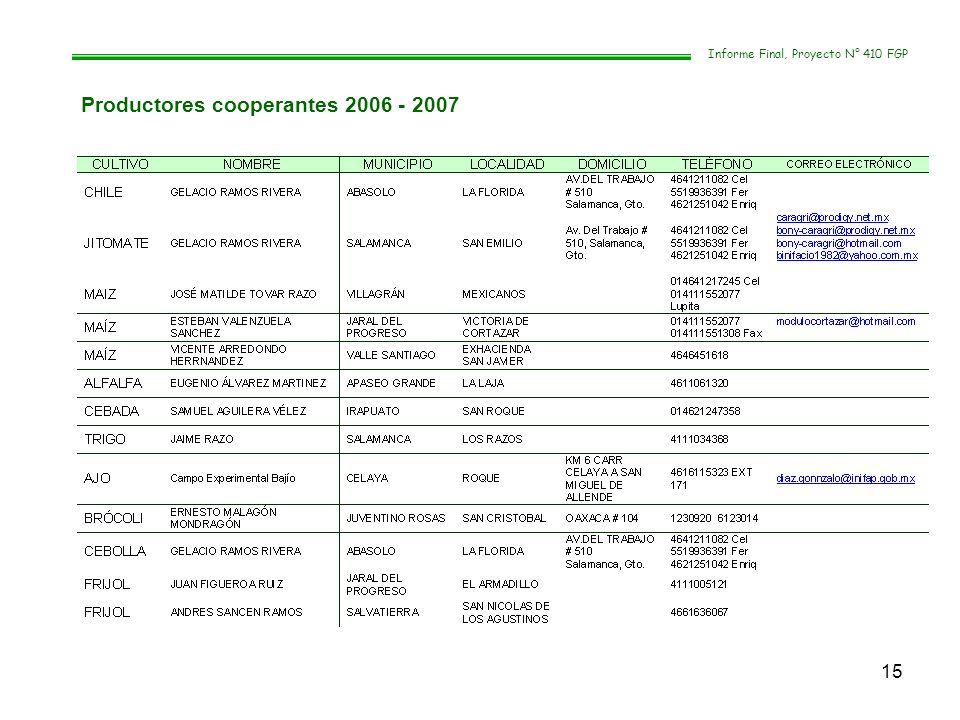 Productores cooperantes 2006 - 2007