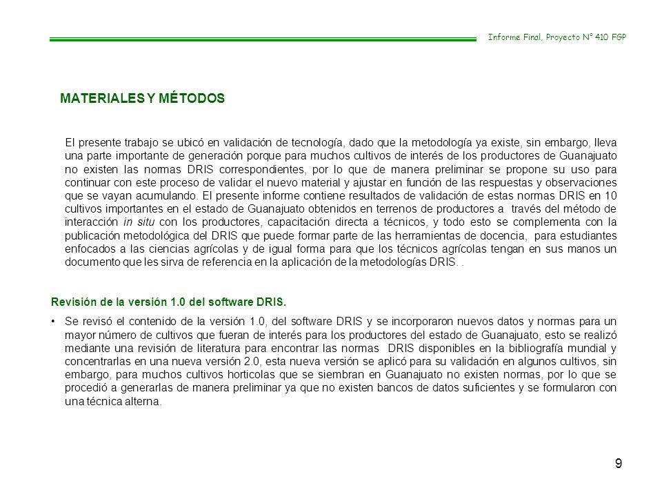Revisión de la versión 1.0 del software DRIS.