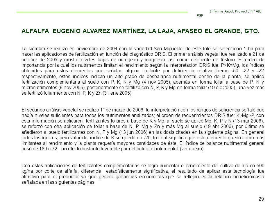 ALFALFA EUGENIO ALVAREZ MARTÍNEZ, LA LAJA, APASEO EL GRANDE, GTO.