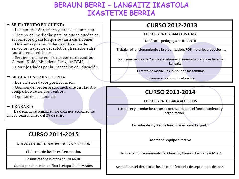 BERAUN BERRI – LANGAITZ IKASTOLA IKASTETXE BERRIA