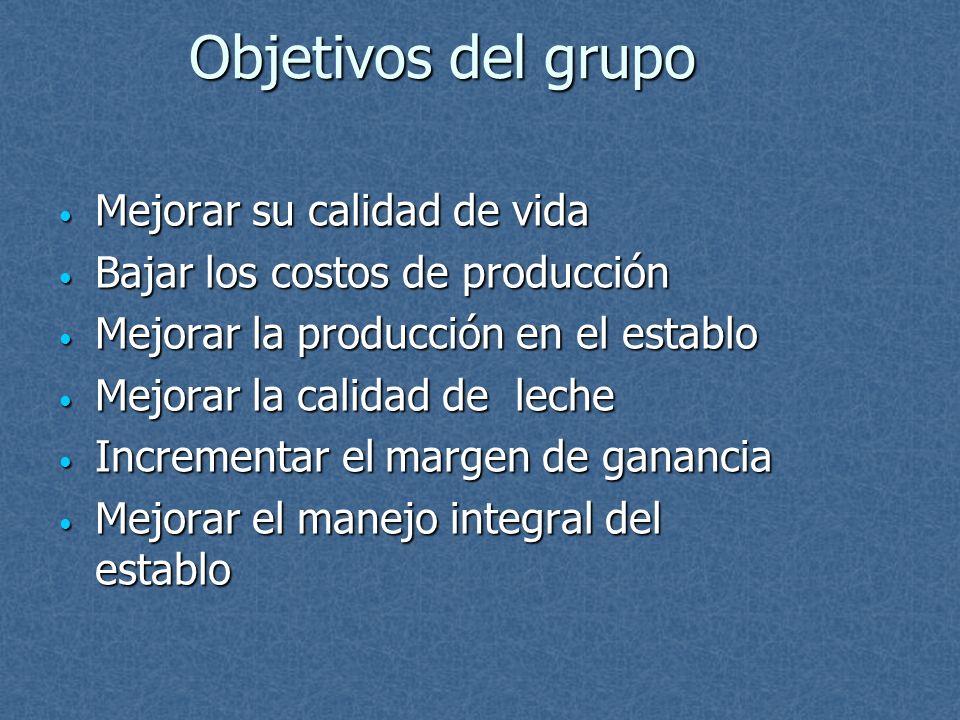 Objetivos del grupo Mejorar su calidad de vida