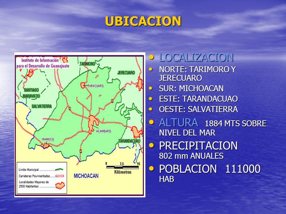 UBICACION LOCALIZACION ALTURA 1884 MTS SOBRE NIVEL DEL MAR