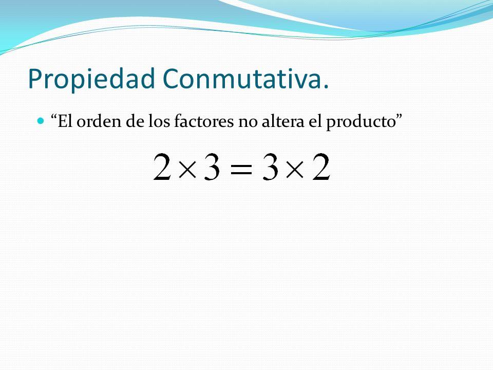 Propiedad Conmutativa.
