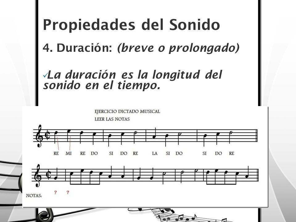 Propiedades del Sonido
