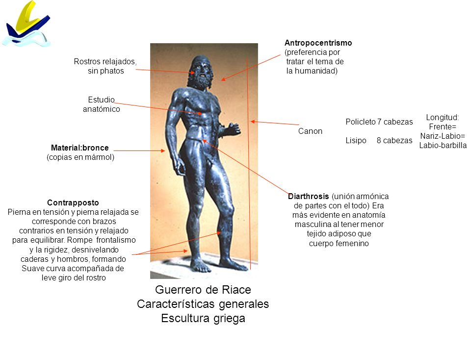 Características generales Escultura griega