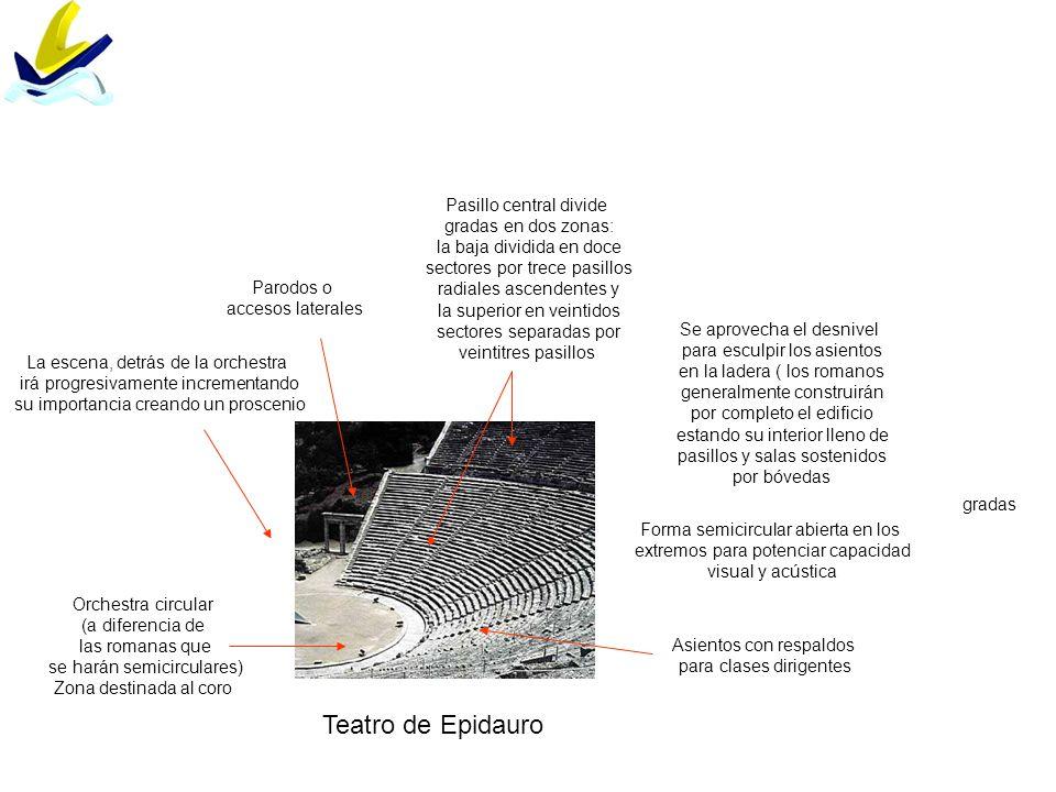 Teatro de Epidauro Pasillo central divide gradas en dos zonas:
