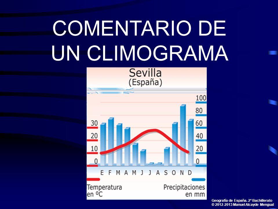 COMENTARIO DE UN CLIMOGRAMA Geografía de España. 2º Bachillerato