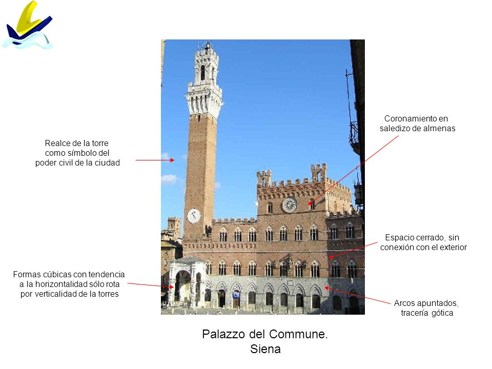 Palazzo del Commune. Siena Coronamiento en saledizo de almenas