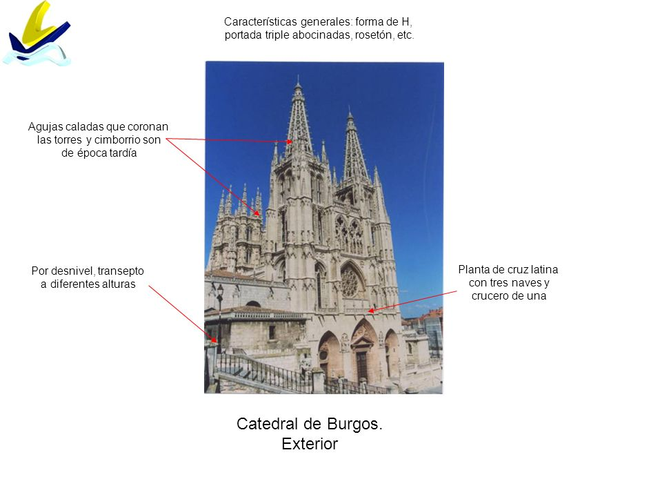 Catedral de Burgos. Exterior Características generales: forma de H,