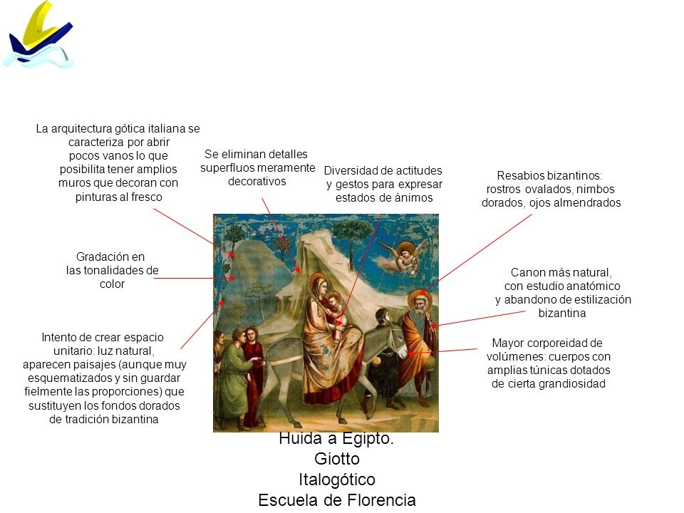 Huida a Egipto. Giotto Italogótico Escuela de Florencia