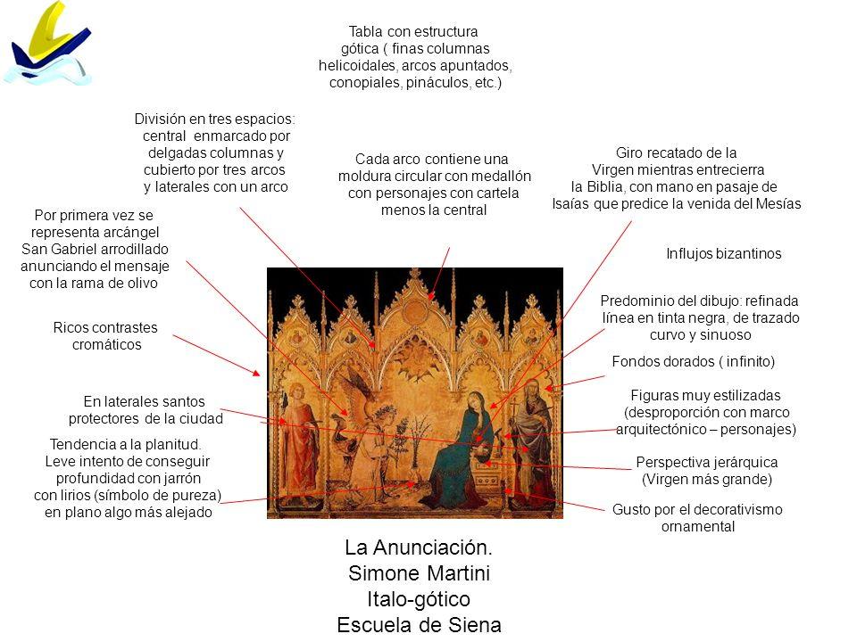 La Anunciación. Simone Martini Italo-gótico Escuela de Siena