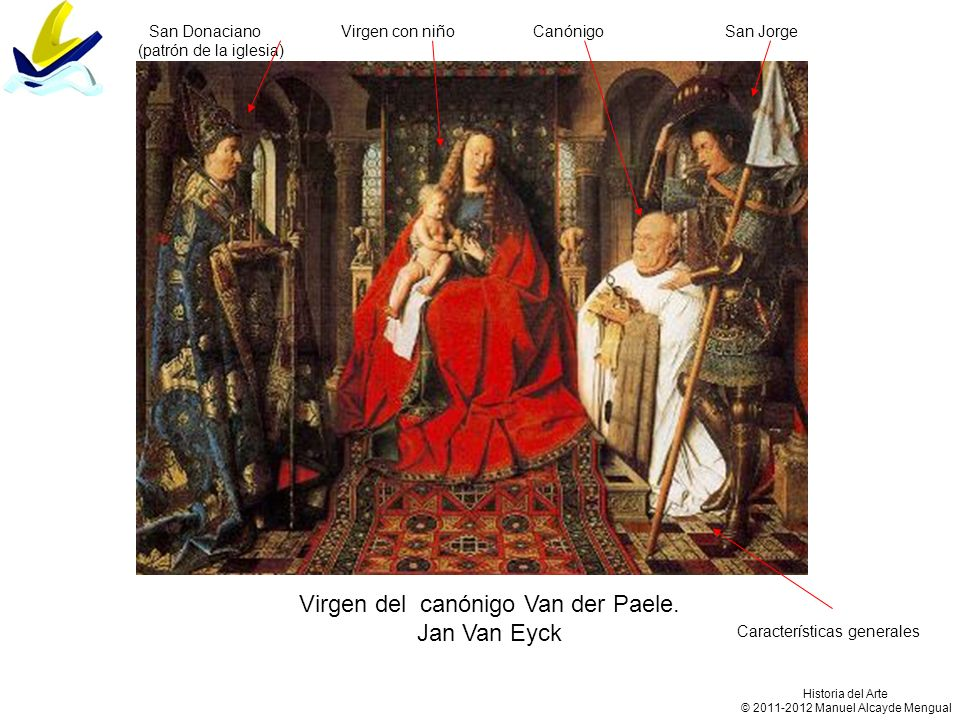 Virgen del canónigo Van der Paele. Jan Van Eyck