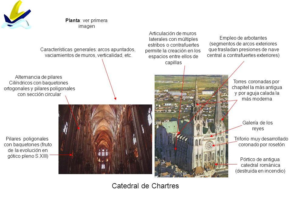 Catedral de Chartres Planta: ver primera imagen Articulación de muros