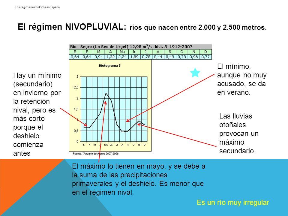 Los regímenes hídricos en España