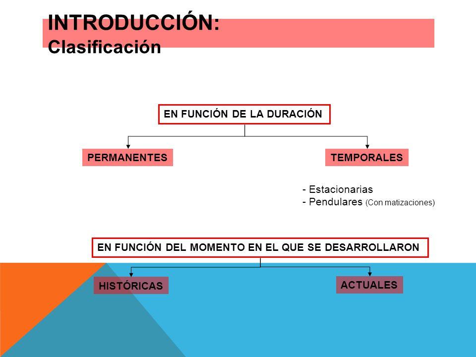 INTRODUCCIÓN: Clasificación