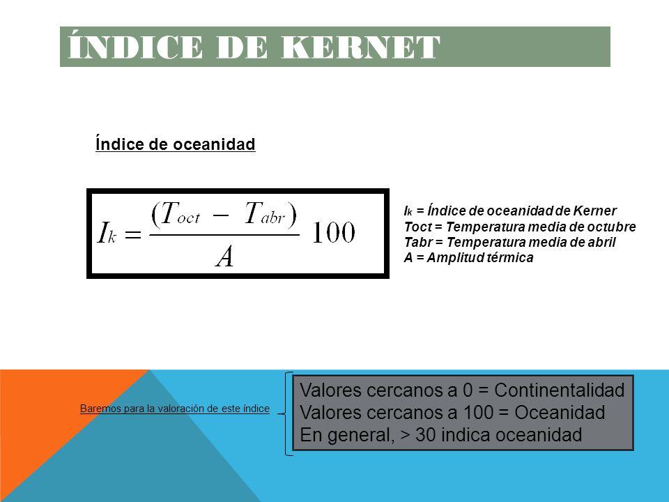 ÍNDICE DE KERNET Valores cercanos a 0 = Continentalidad