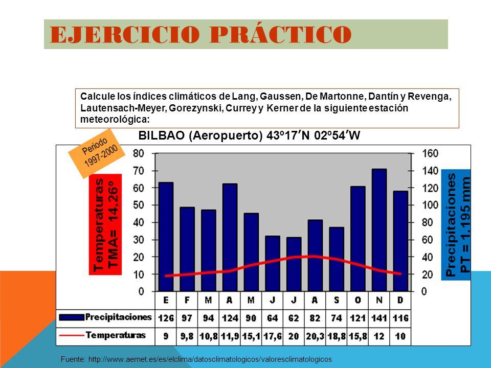 EJERCICIO PRÁCTICO BILBAO (Aeropuerto) 43º17'N 02º54'W