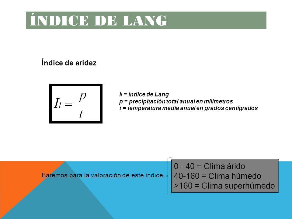 ÍNDICE DE LANG 0 - 40 = Clima árido 40-160 = Clima húmedo