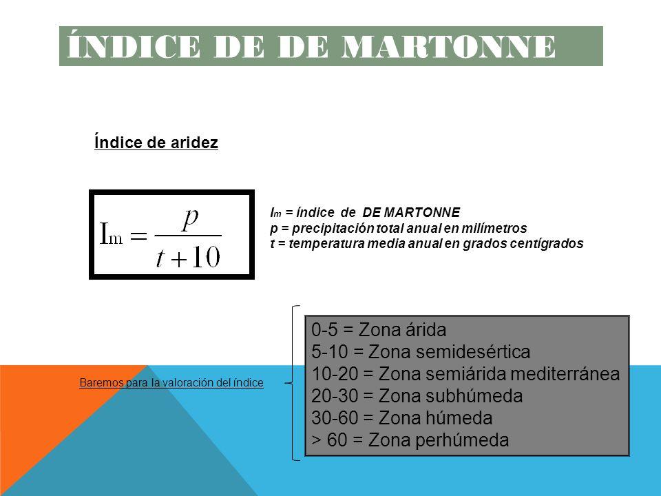 ÍNDICE DE DE MARTONNE 0-5 = Zona árida 5-10 = Zona semidesértica