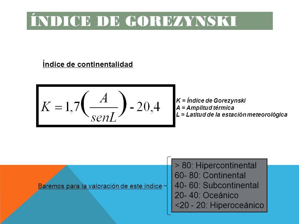 ÍNDICE DE GOREZYNSKI > 80: Hipercontinental 60- 80: Continental