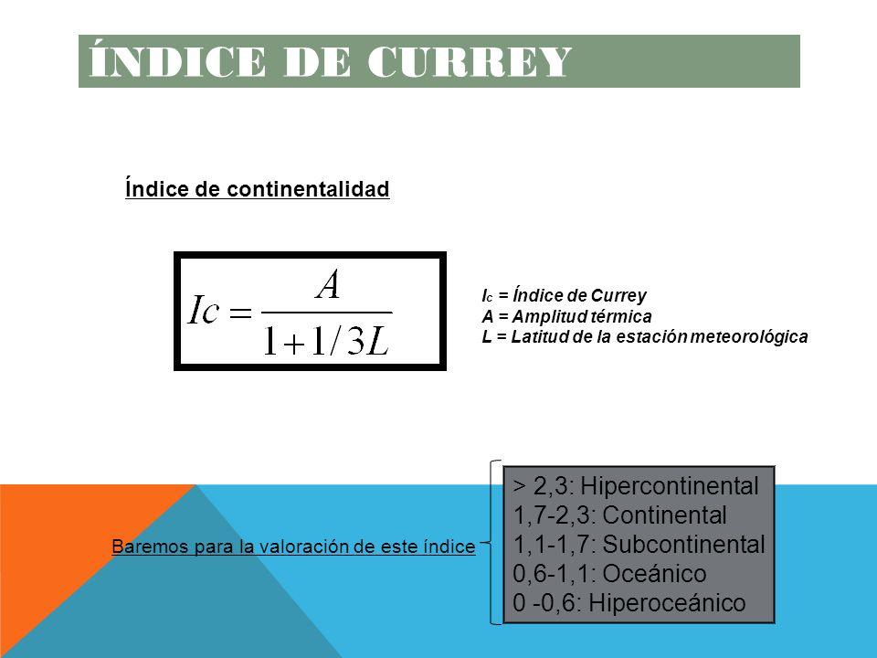 ÍNDICE DE CURREY > 2,3: Hipercontinental 1,7-2,3: Continental
