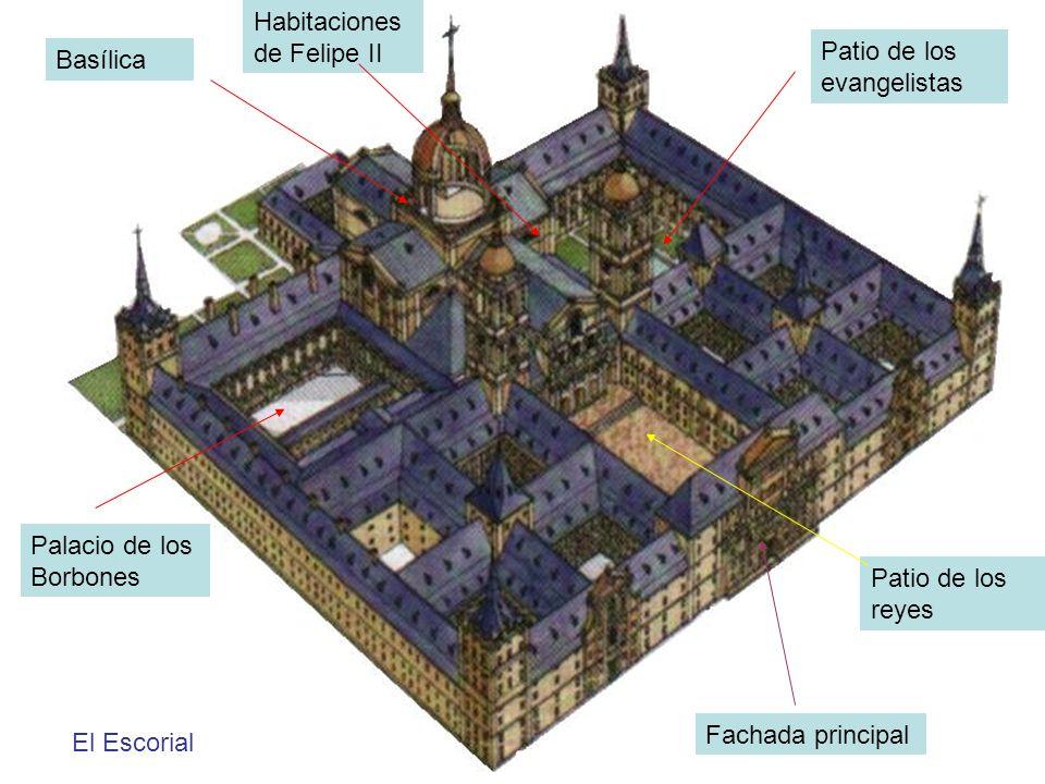 Habitaciones de Felipe II
