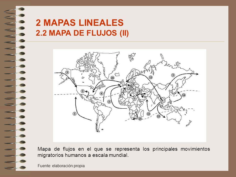2 MAPAS LINEALES 2.2 MAPA DE FLUJOS (II)