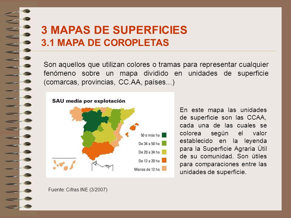 3 MAPAS DE SUPERFICIES 3.1 MAPA DE COROPLETAS