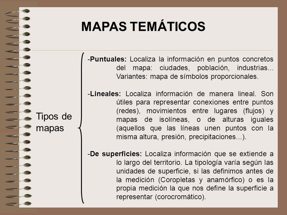 MAPAS TEMÁTICOS Tipos de mapas