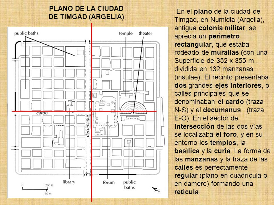 PLANO DE LA CIUDAD DE TIMGAD (ARGELIA)