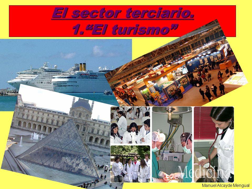El sector terciario. 1. El turismo