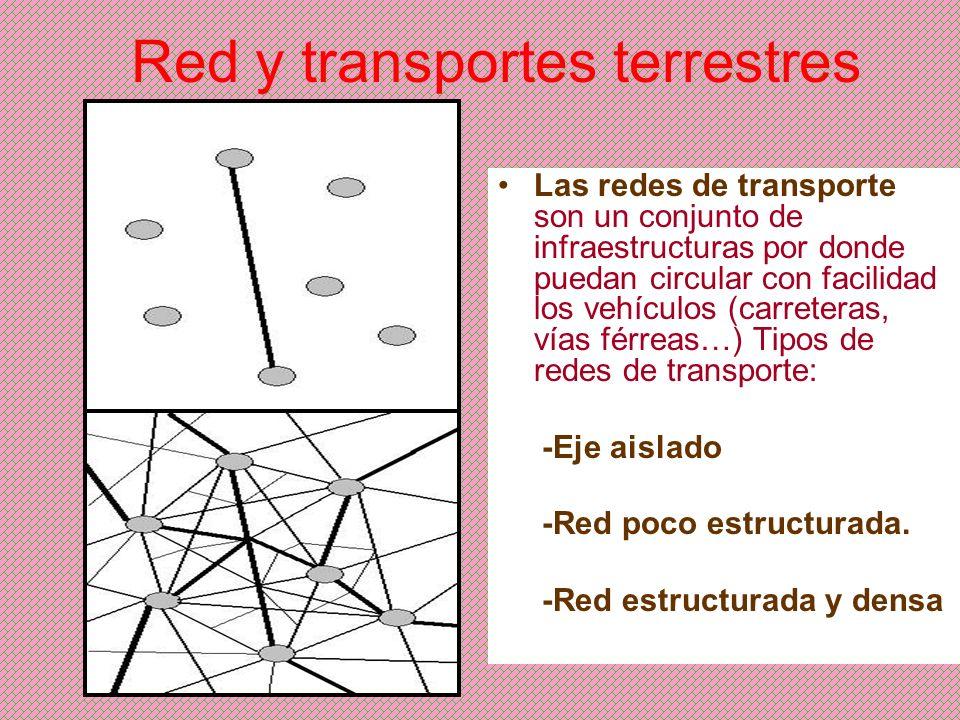 Red y transportes terrestres