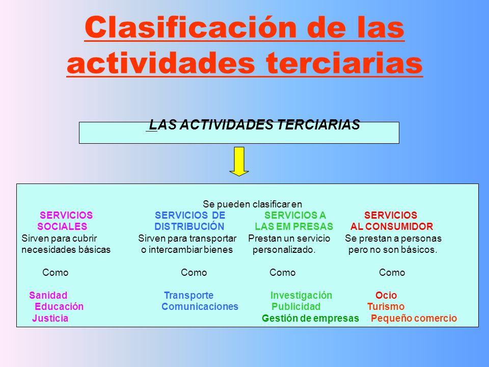 Clasificación de las actividades terciarias