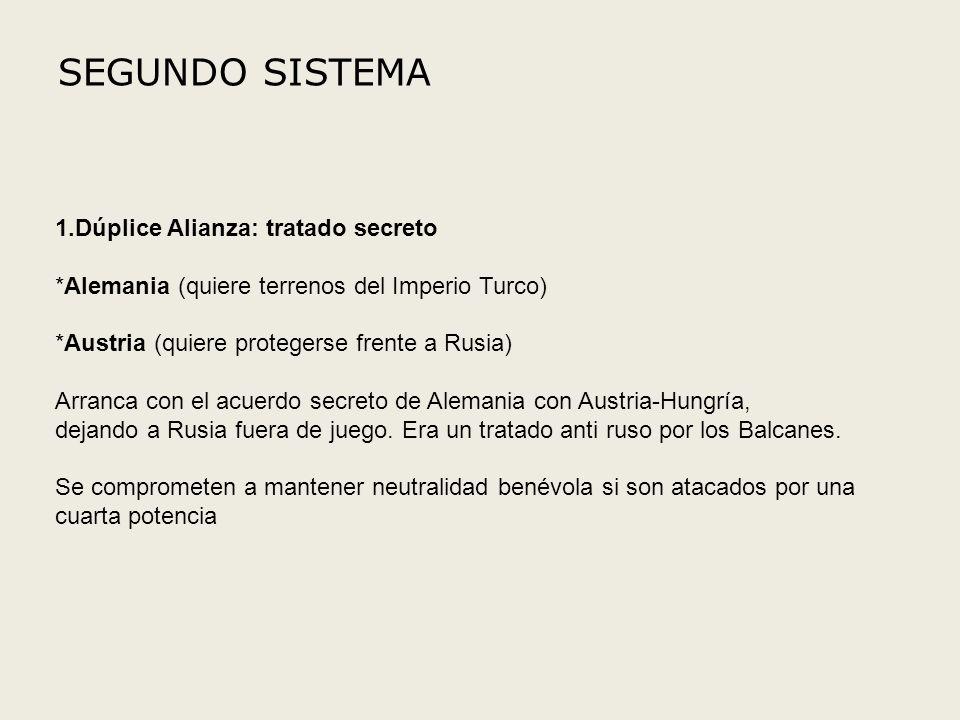 SEGUNDO SISTEMA Dúplice Alianza: tratado secreto *Alemania (quiere terrenos del Imperio Turco) *Austria (quiere protegerse frente a Rusia)