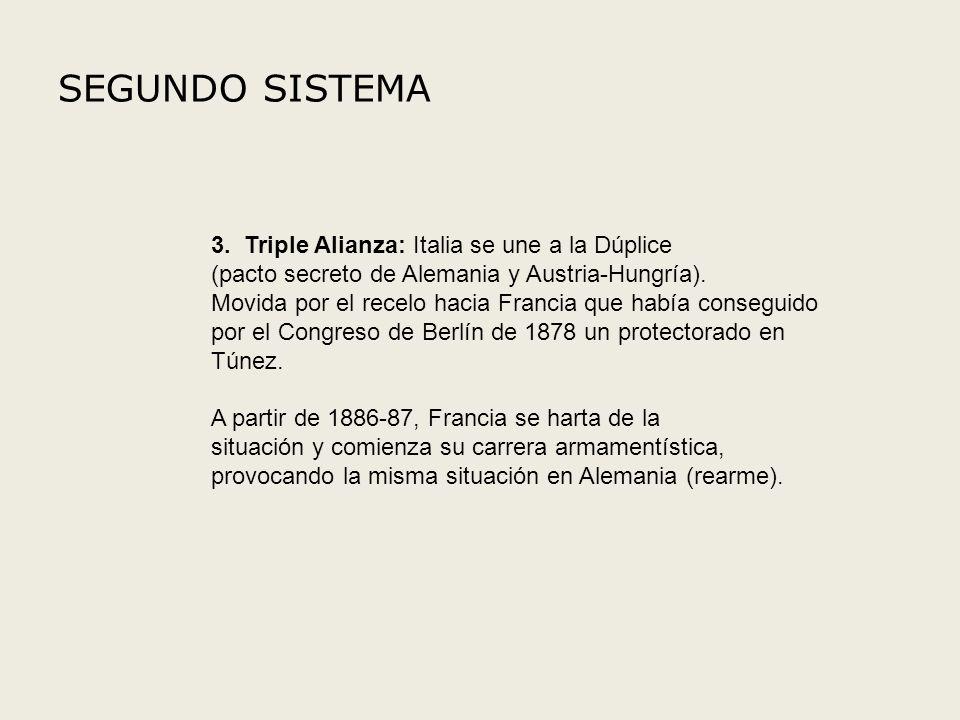 SEGUNDO SISTEMA 3. Triple Alianza: Italia se une a la Dúplice