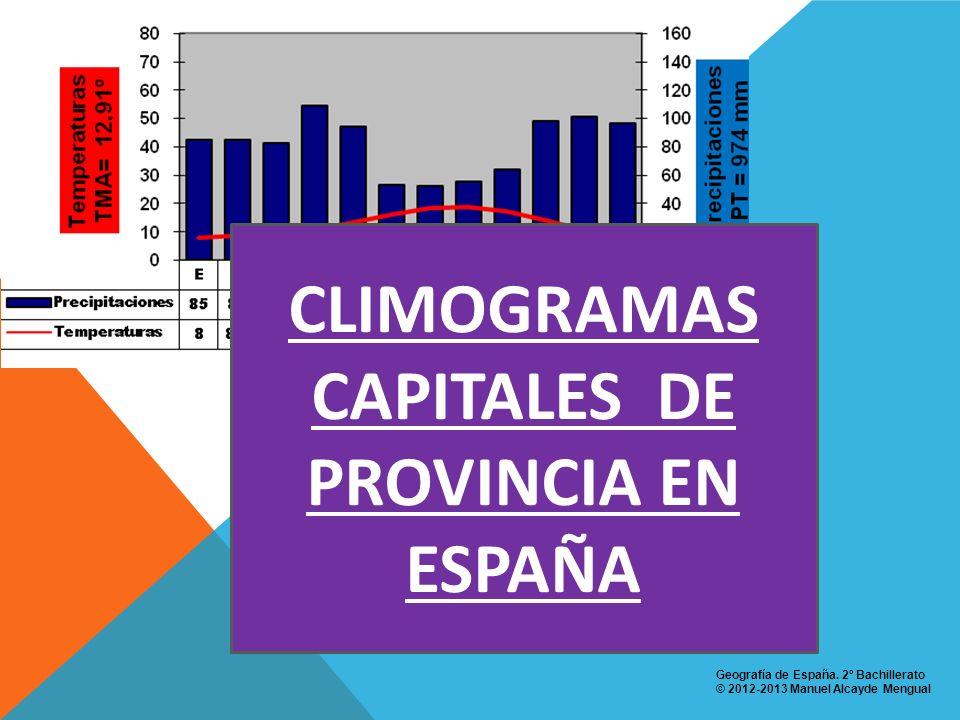 CLIMOGRAMAS CAPITALES DE PROVINCIA EN ESPAÑA