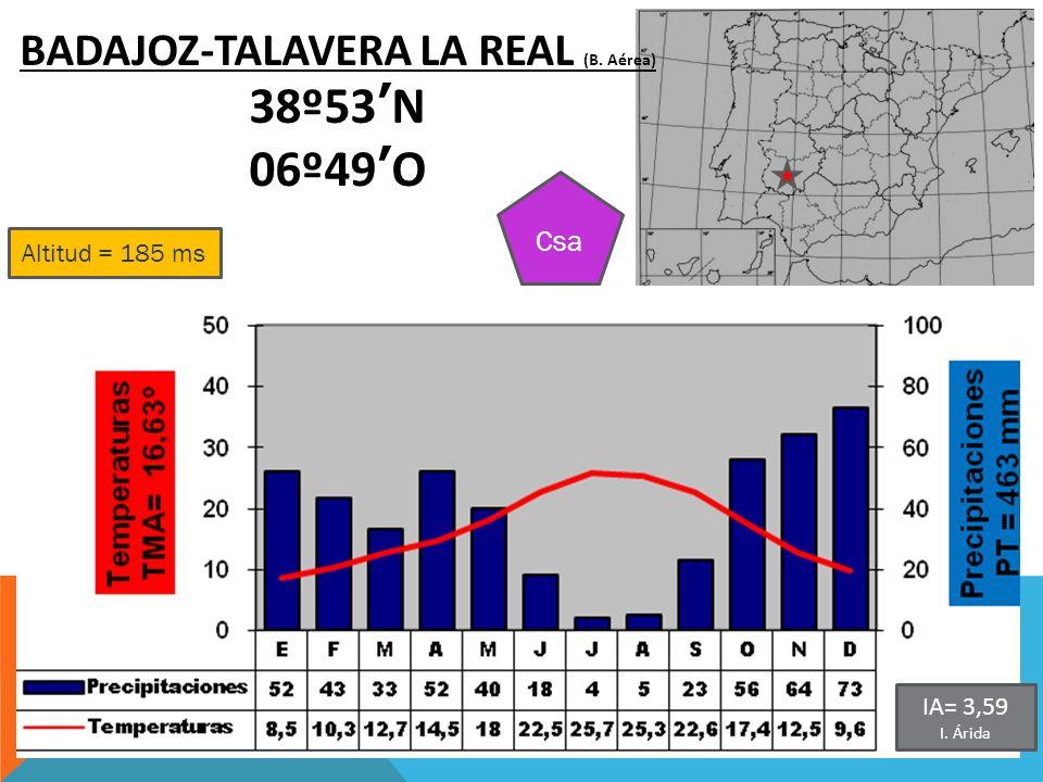 BADAJOZ-TALAVERA LA REAL (B. Aérea)