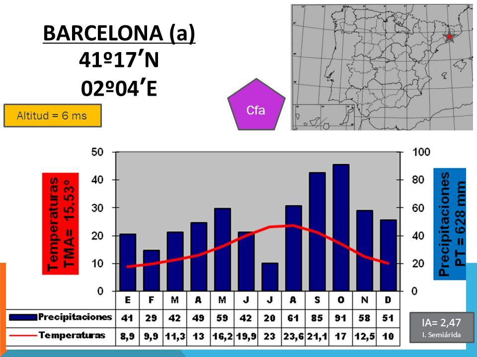 BARCELONA (a) 41º17'N 02º04'E Cfa Altitud = 6 ms IA= 2,47 I. Semiárida