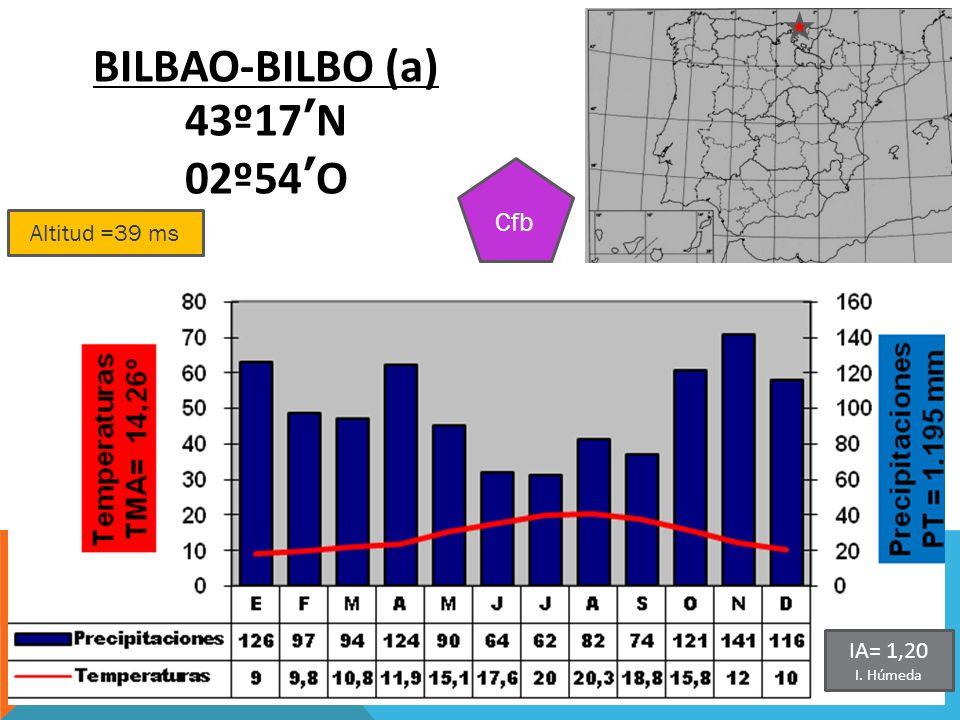 BILBAO-BILBO (a) 43º17'N 02º54'O