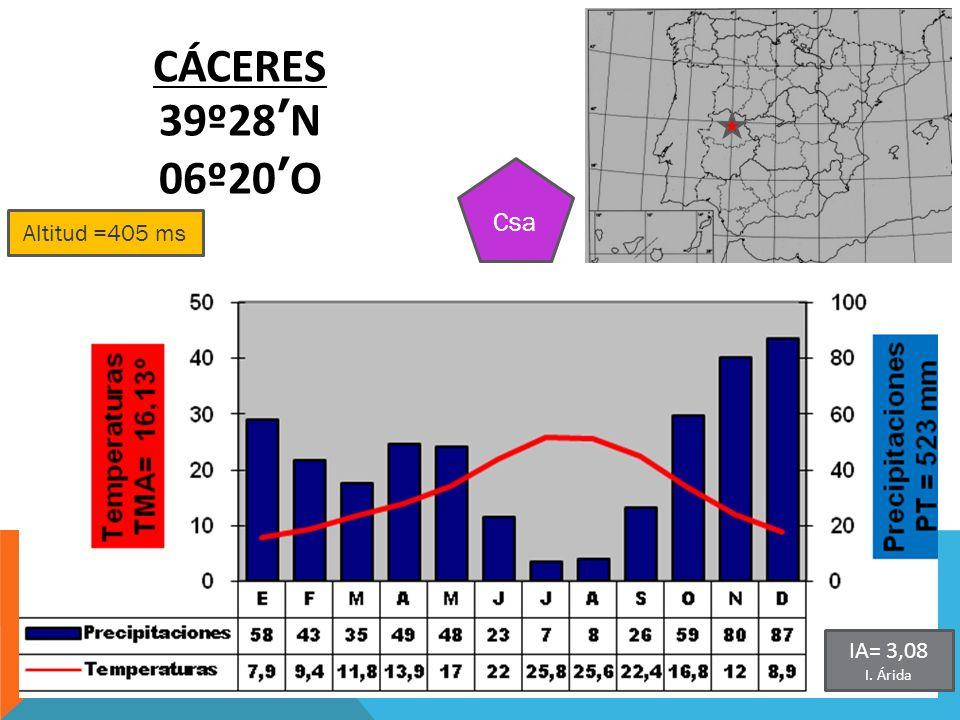 CÁCERES 39º28'N 06º20'O Csa Altitud =405 ms IA= 3,08 I. Árida