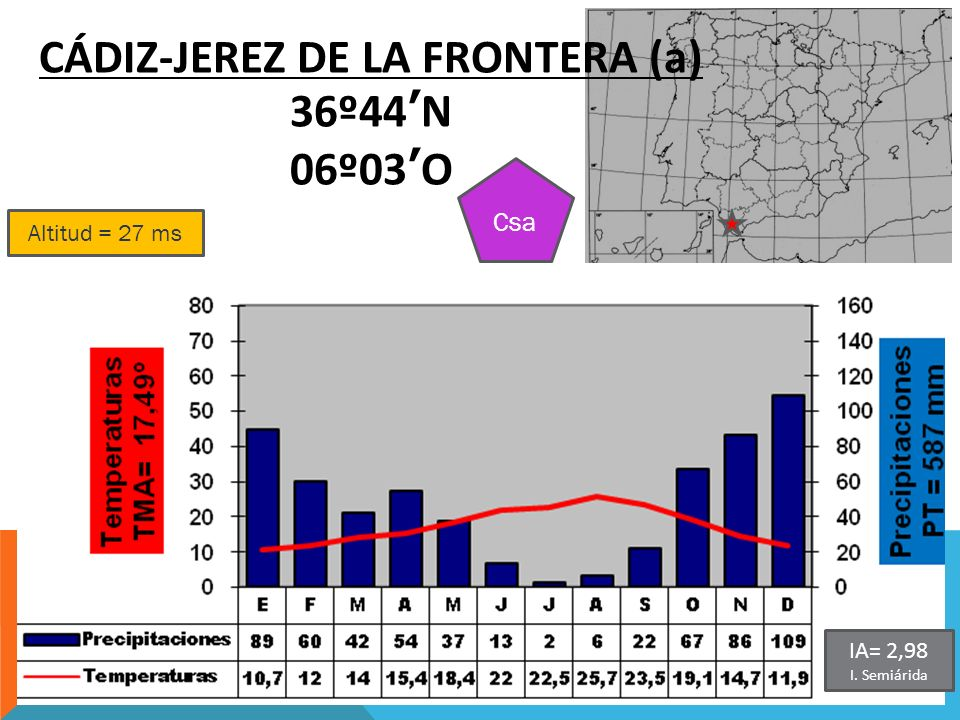 CÁDIZ-JEREZ DE LA FRONTERA (a)