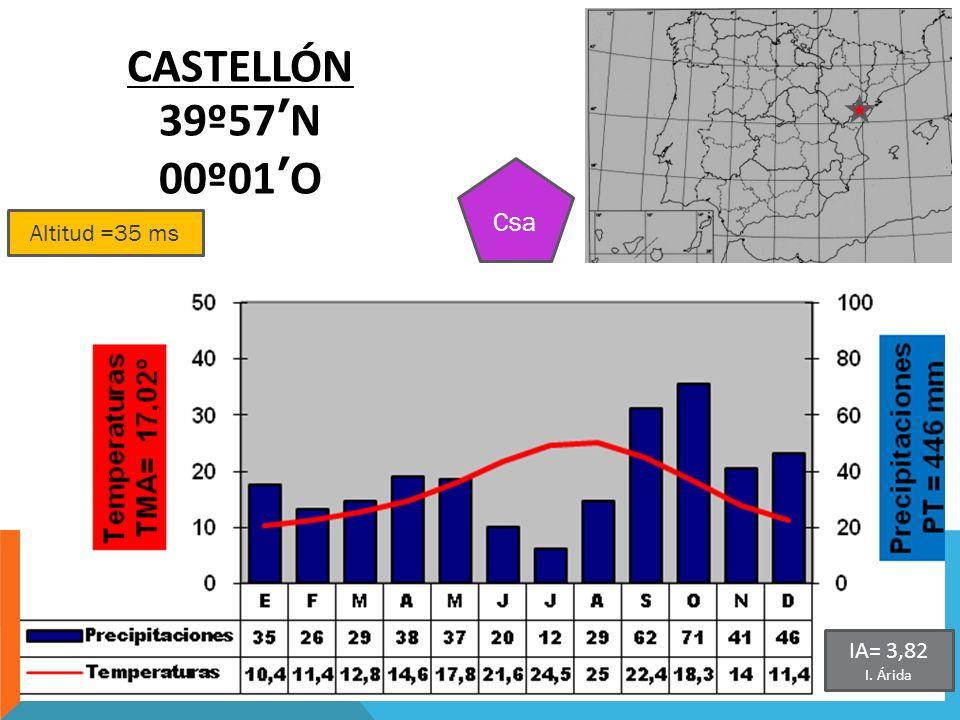 CASTELLÓN 39º57'N 00º01'O Csa Altitud =35 ms IA= 3,82 I. Árida