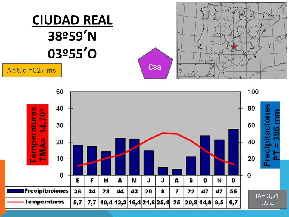 CIUDAD REAL 38º59'N 03º55'O Csa Altitud =627 ms IA= 3,71 I. Árida