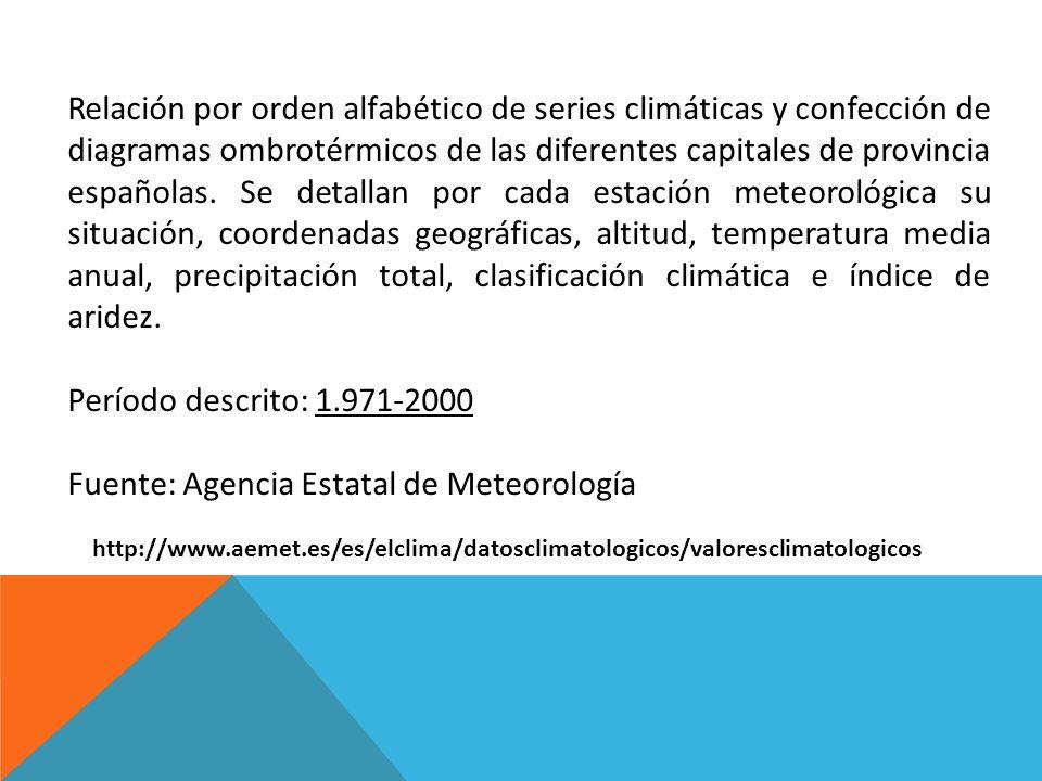 Fuente: Agencia Estatal de Meteorología