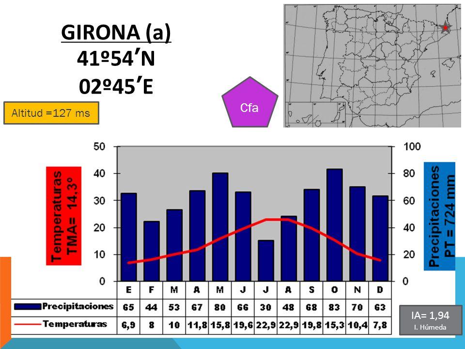 GIRONA (a) 41º54'N 02º45'E Cfa Altitud =127 ms IA= 1,94 I. Húmeda