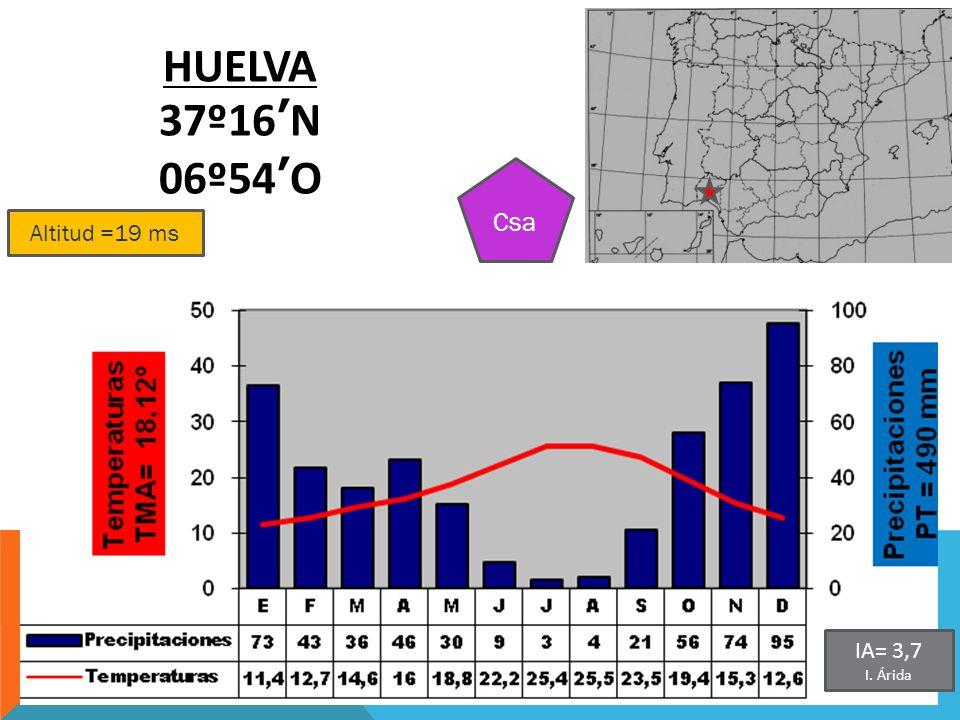 HUELVA 37º16'N 06º54'O Csa Altitud =19 ms IA= 3,7 I. Árida