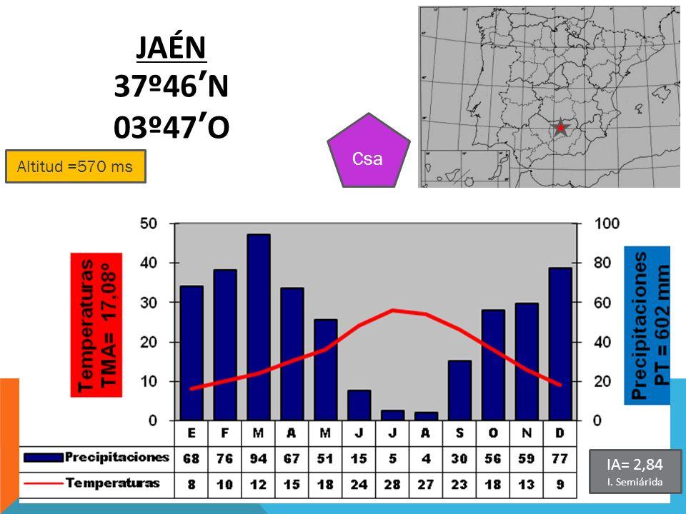 JAÉN 37º46'N 03º47'O Csa Altitud =570 ms IA= 2,84 I. Semiárida