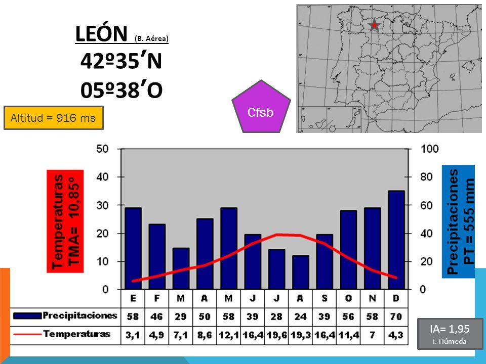 LEÓN (B. Aérea) 42º35'N 05º38'O Cfsb Altitud = 916 ms IA= 1,95