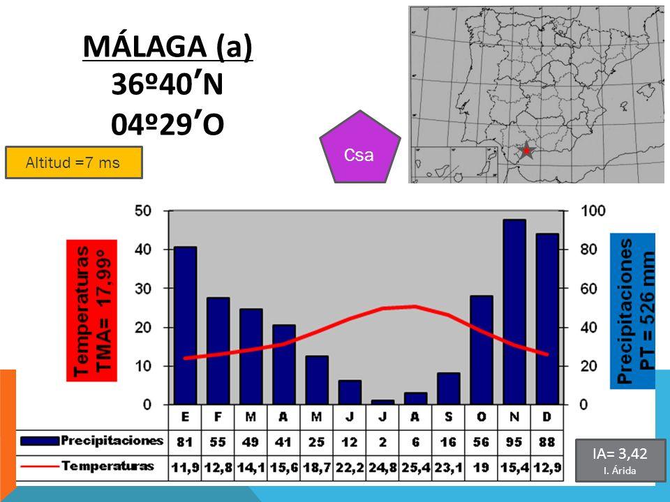 MÁLAGA (a) 36º40'N 04º29'O Csa Altitud =7 ms IA= 3,42 I. Árida