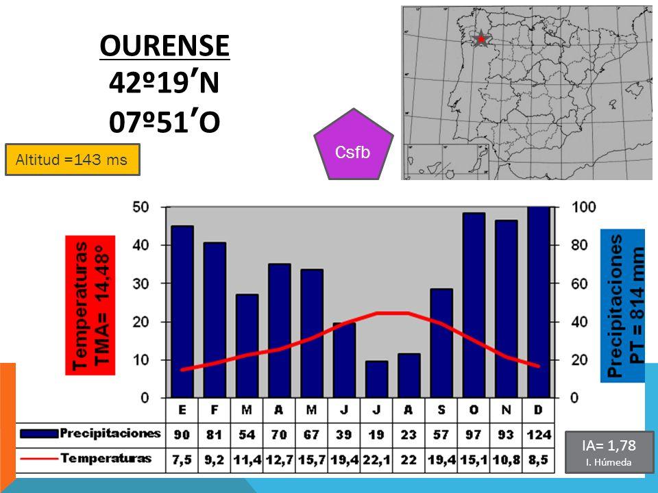 OURENSE 42º19'N 07º51'O Csfb Altitud =143 ms IA= 1,78 I. Húmeda